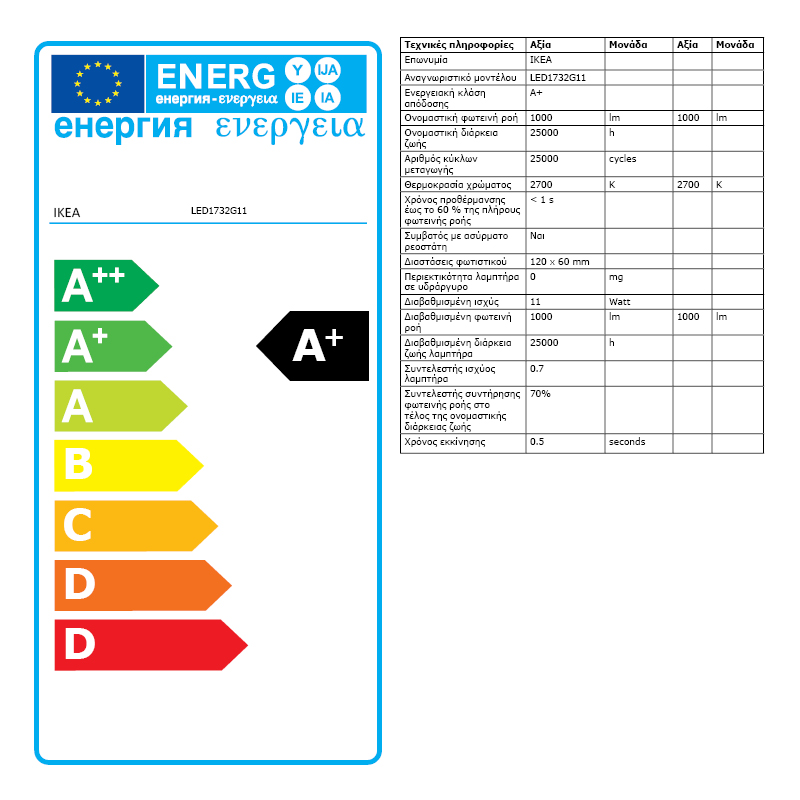 Energy Label Of: 20406570