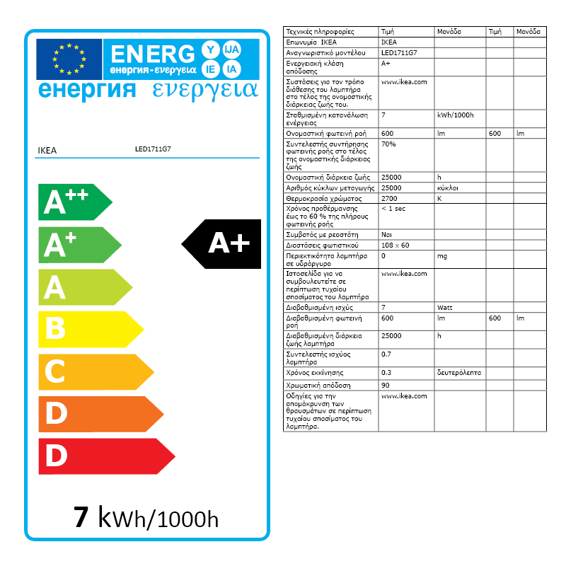 Energy Label Of: 30388764