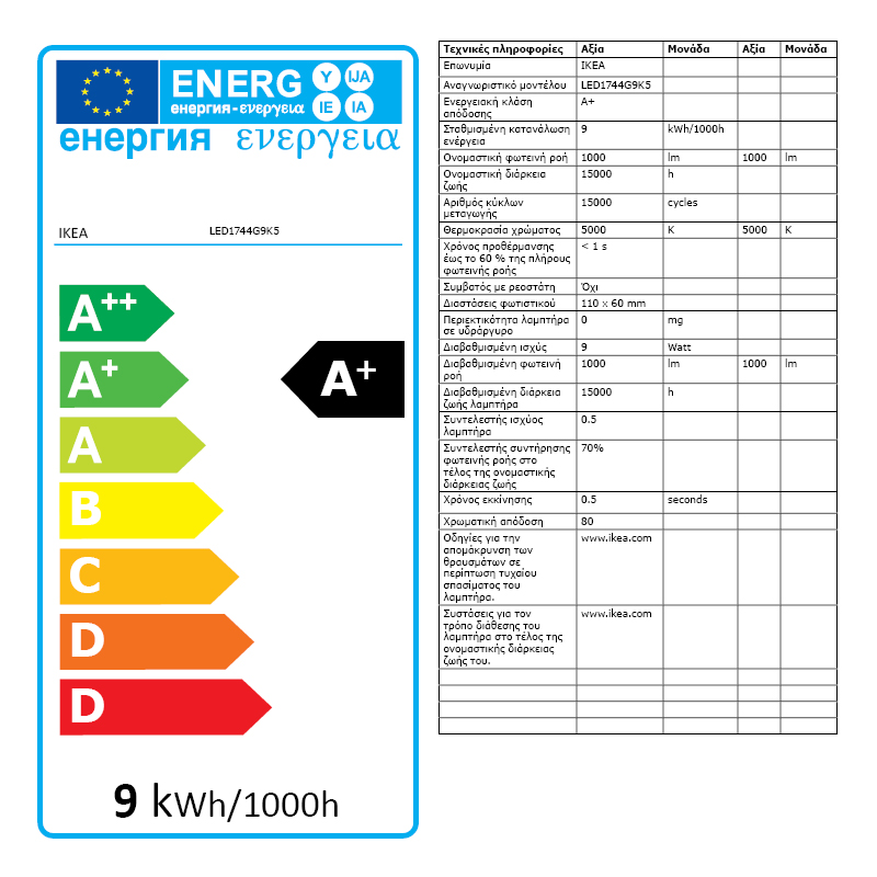 Energy Label Of: 80397964