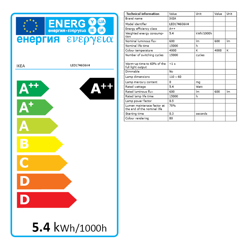 Energy Label Of: 00397963