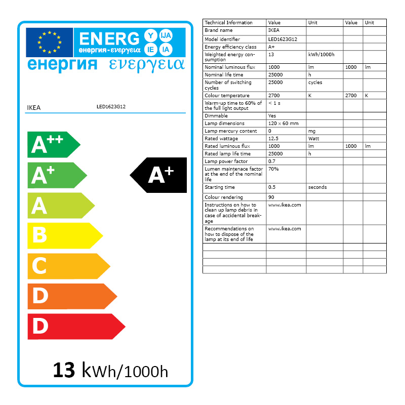 Energy Label Of: 40416530